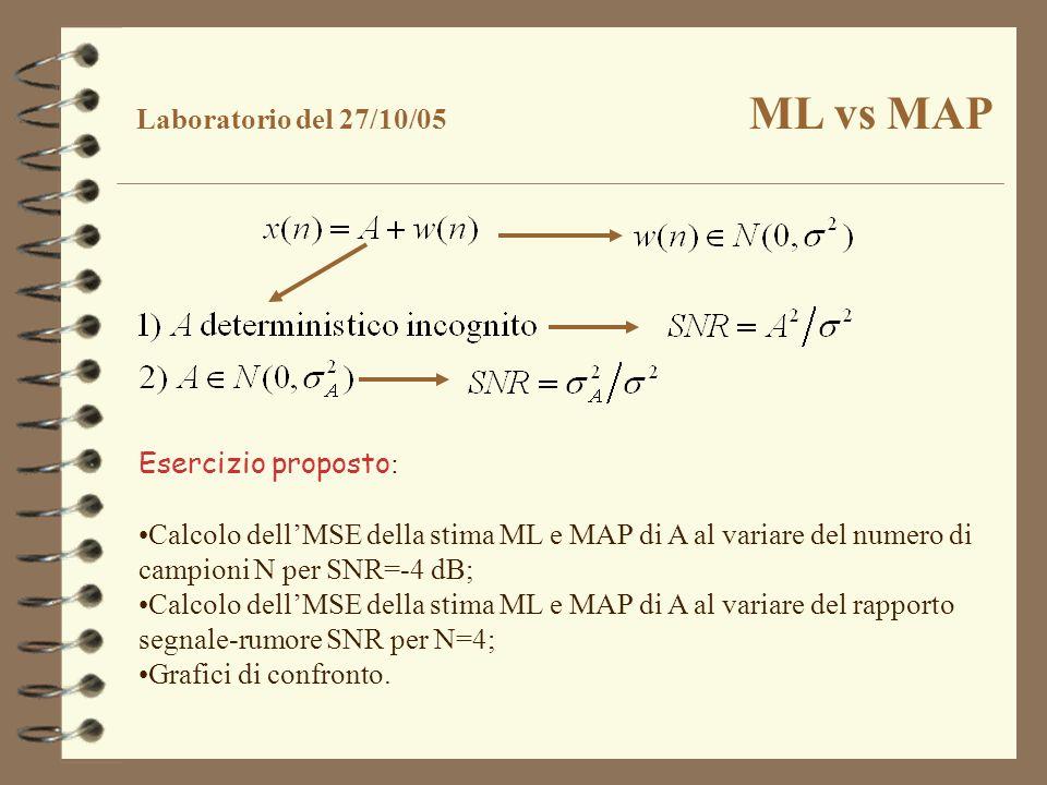 Laboratorio del 27/10/05 ML vs MAP Esercizio proposto : Calcolo dellMSE della stima ML e MAP di A al variare del numero di campioni N per SNR=-4 dB; C