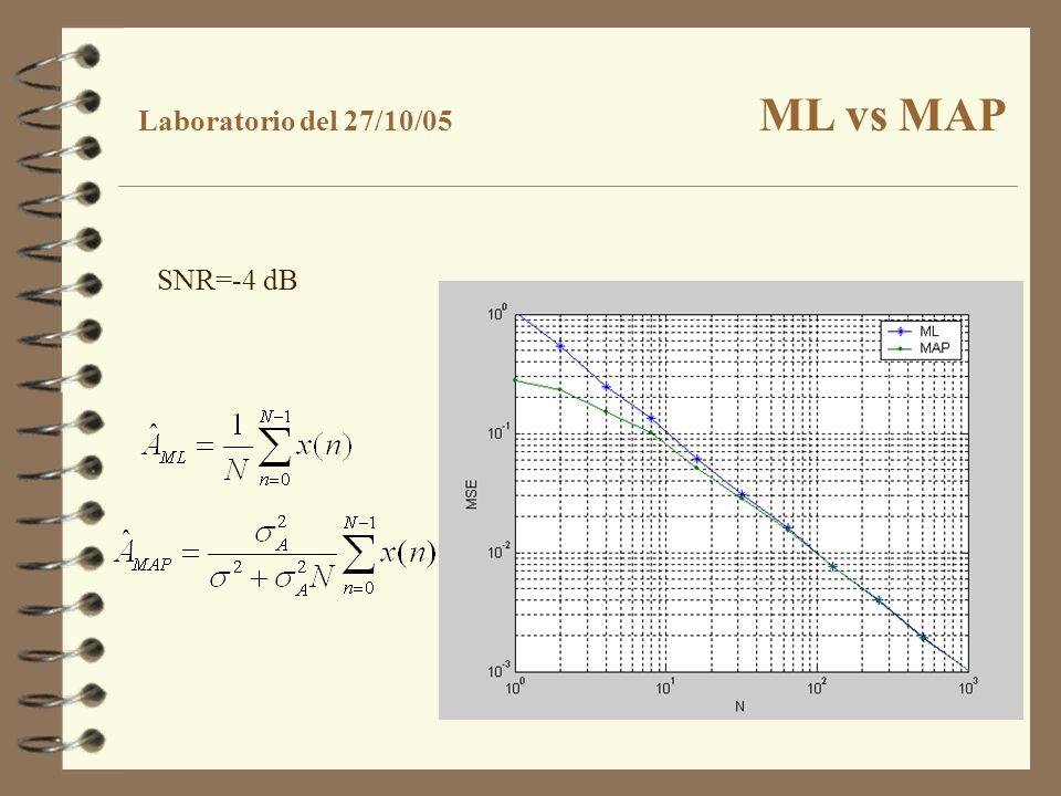 SNR=-4 dB Laboratorio del 27/10/05 ML vs MAP