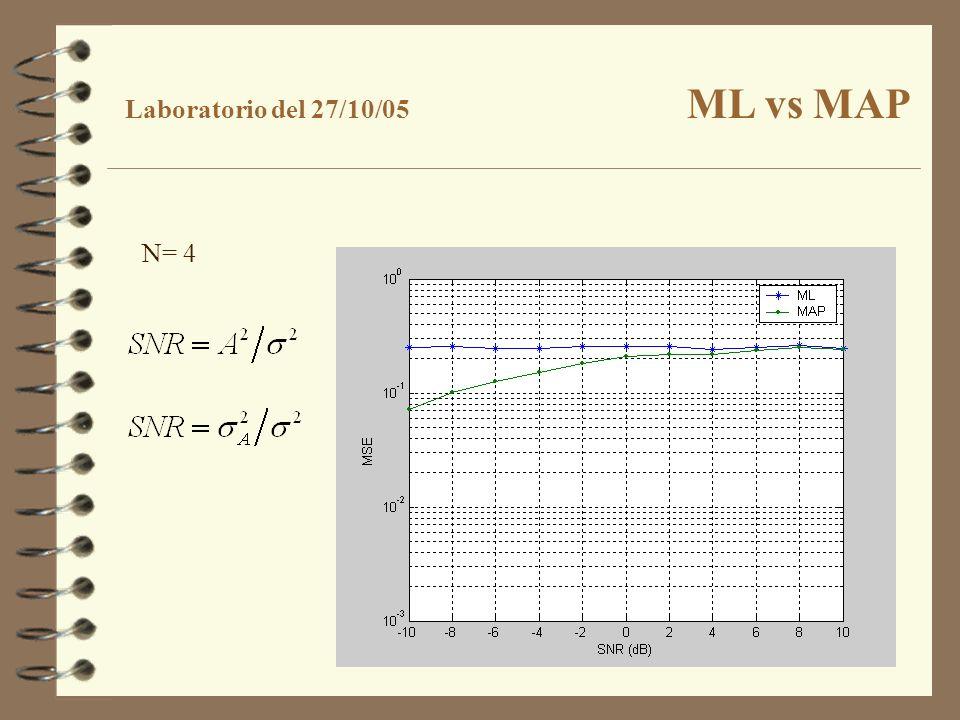 N= 4 Laboratorio del 27/10/05 ML vs MAP