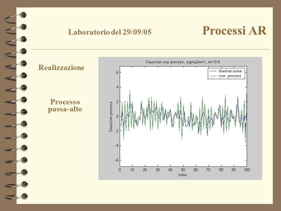 Realizzazione Processo passa-alto Laboratorio del 29/09/05 Processi AR