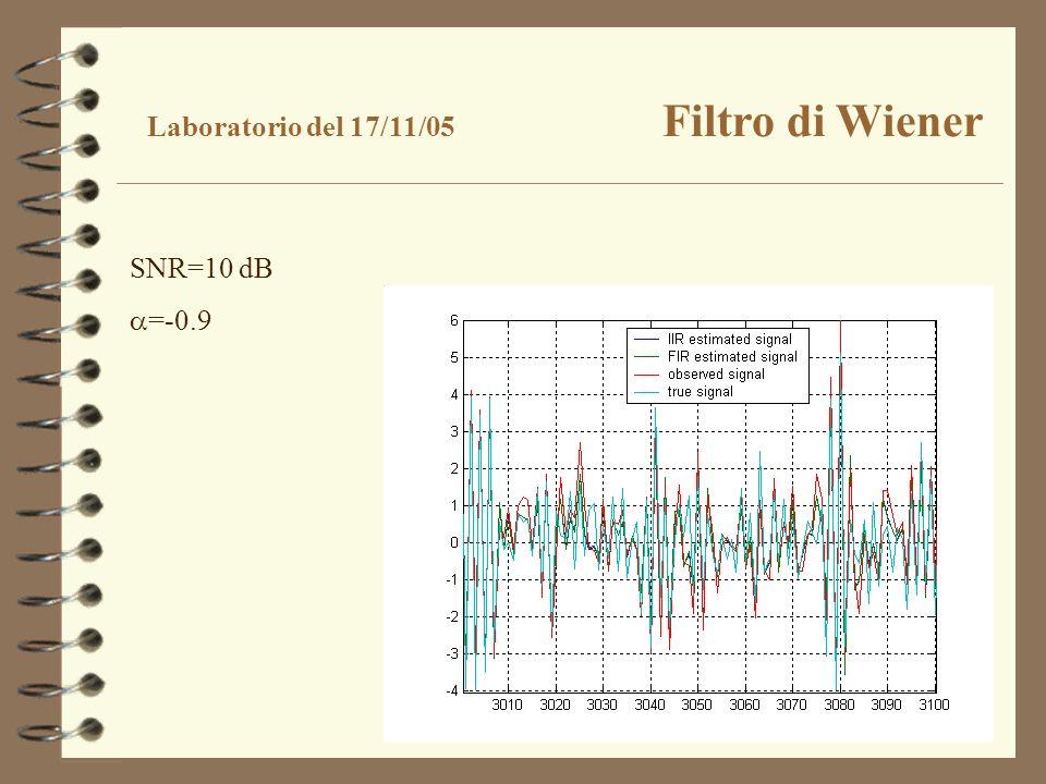 SNR=10 dB =-0.9 Laboratorio del 17/11/05 Filtro di Wiener