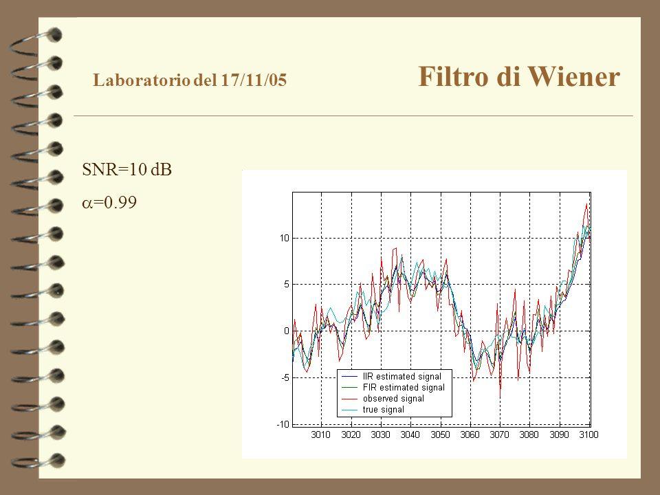 SNR=10 dB =0.99 Laboratorio del 17/11/05 Filtro di Wiener