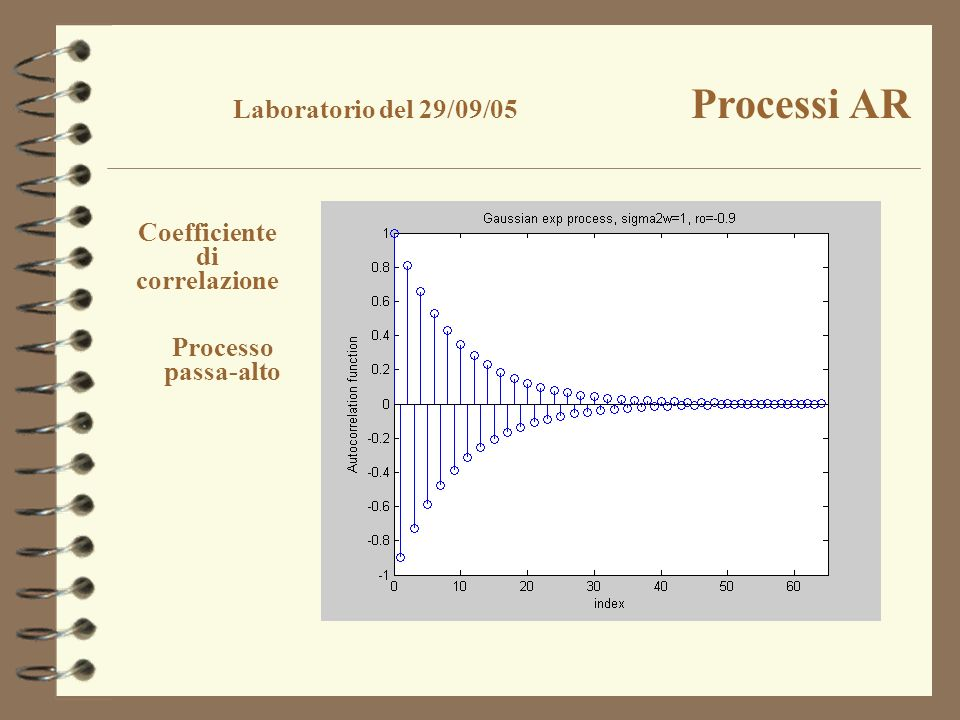 Coefficiente di correlazione Processo passa-alto Laboratorio del 29/09/05 Processi AR