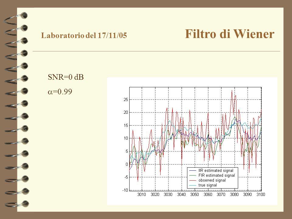 Laboratorio del 17/11/05 Filtro di Wiener SNR=0 dB =0.99