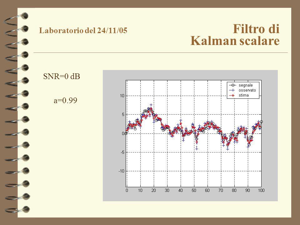 Laboratorio del 24/11/05 Filtro di Kalman scalare SNR=0 dB a=0.99