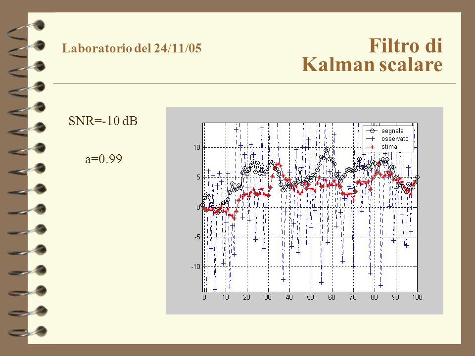 Laboratorio del 24/11/05 Filtro di Kalman scalare SNR=-10 dB a=0.99