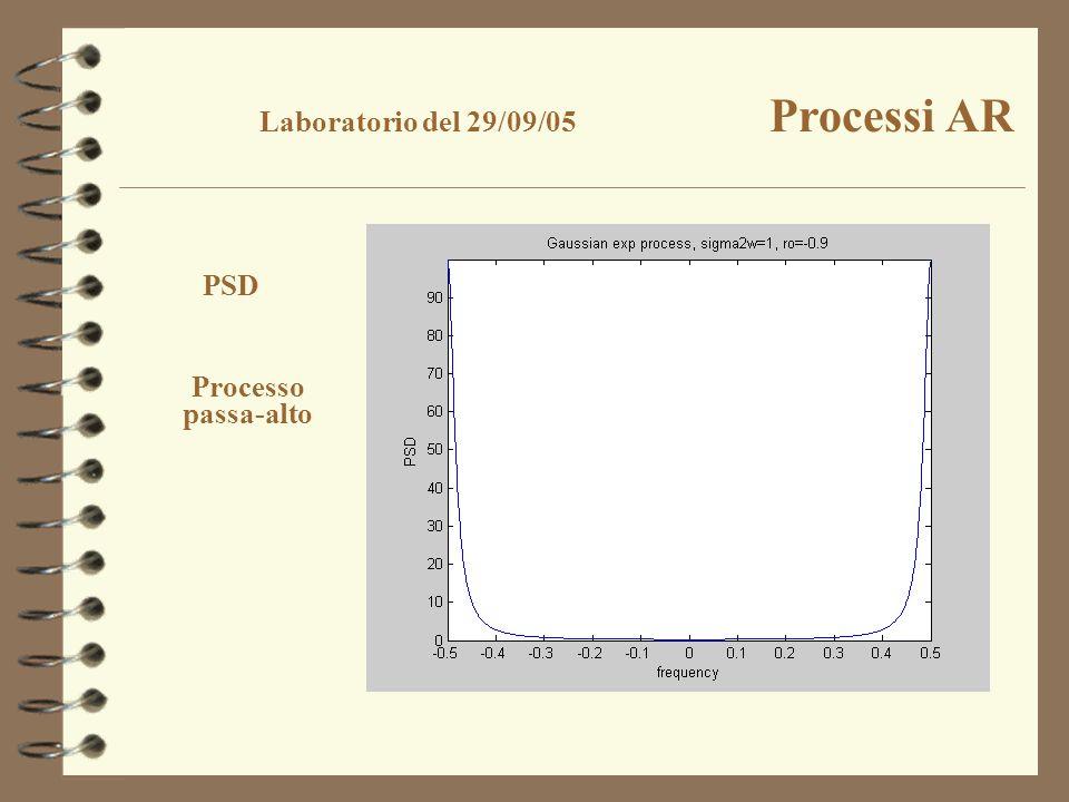 PSD Processo passa-alto Laboratorio del 29/09/05 Processi AR
