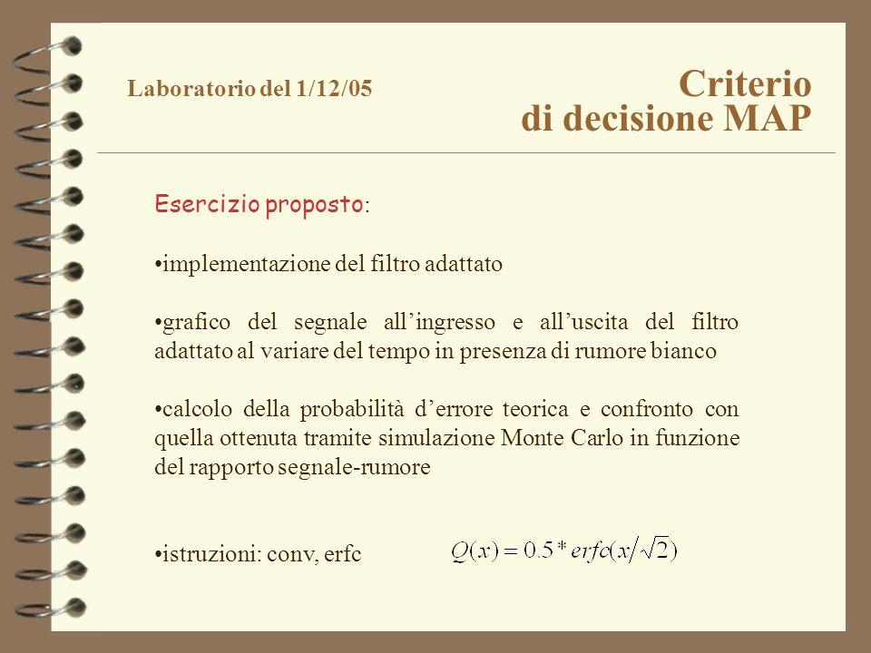 Laboratorio del 1/12/05 Criterio di decisione MAP Esercizio proposto : implementazione del filtro adattato grafico del segnale allingresso e alluscita