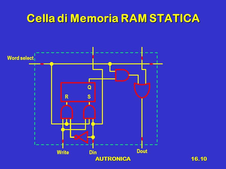 AUTRONICA16.10 Cella di Memoria RAM STATICA RS Q WriteDin Word select Dout