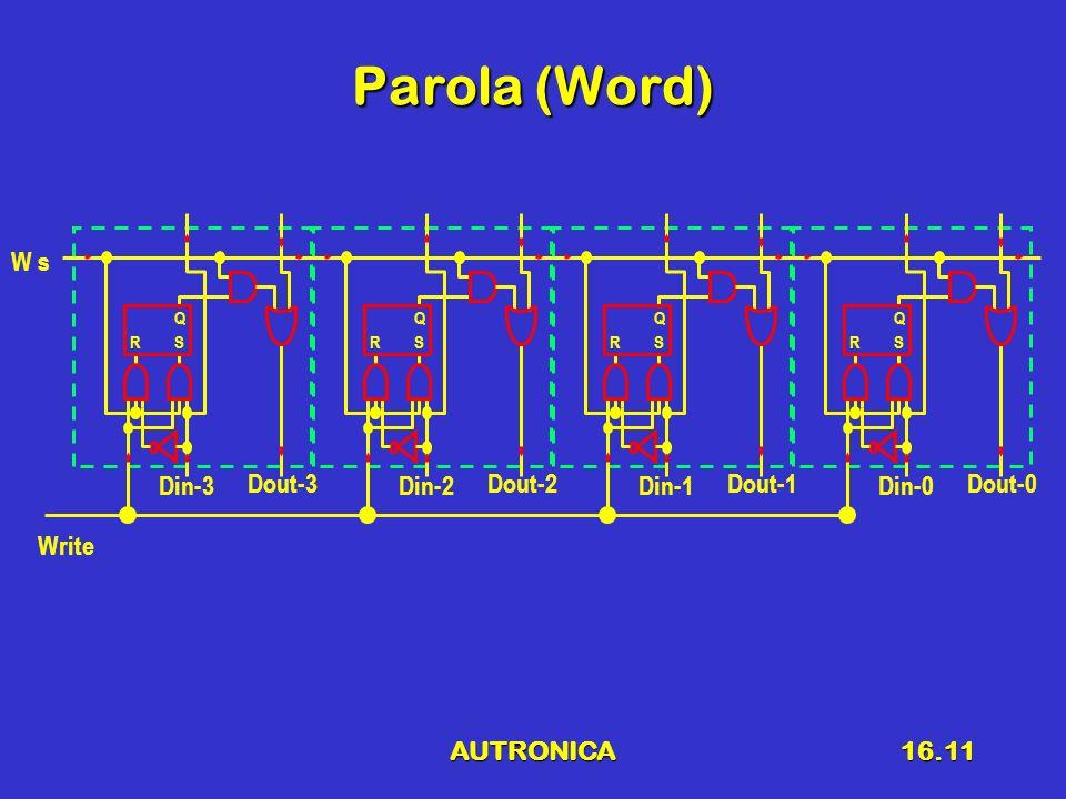AUTRONICA16.11 Parola (Word) Write W s RS Q Din-3 Dout-3 RS Q Din-2 Dout-2 RS Q Din-1 Dout-1 RS Q Din-0 Dout-0