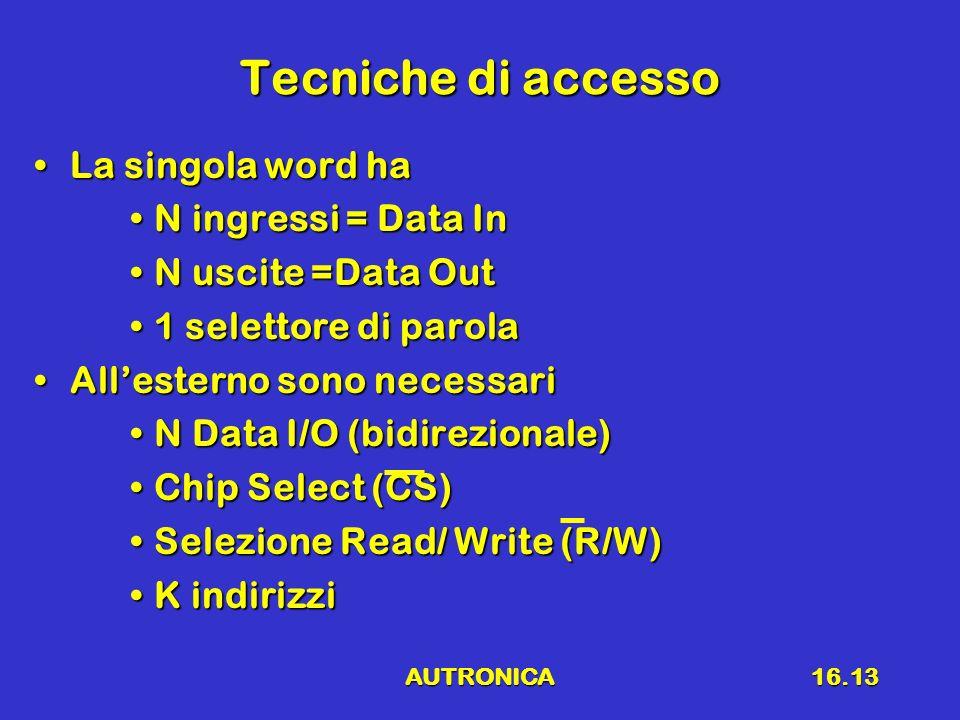 AUTRONICA16.13 Tecniche di accesso La singola word haLa singola word ha N ingressi = Data InN ingressi = Data In N uscite =Data OutN uscite =Data Out
