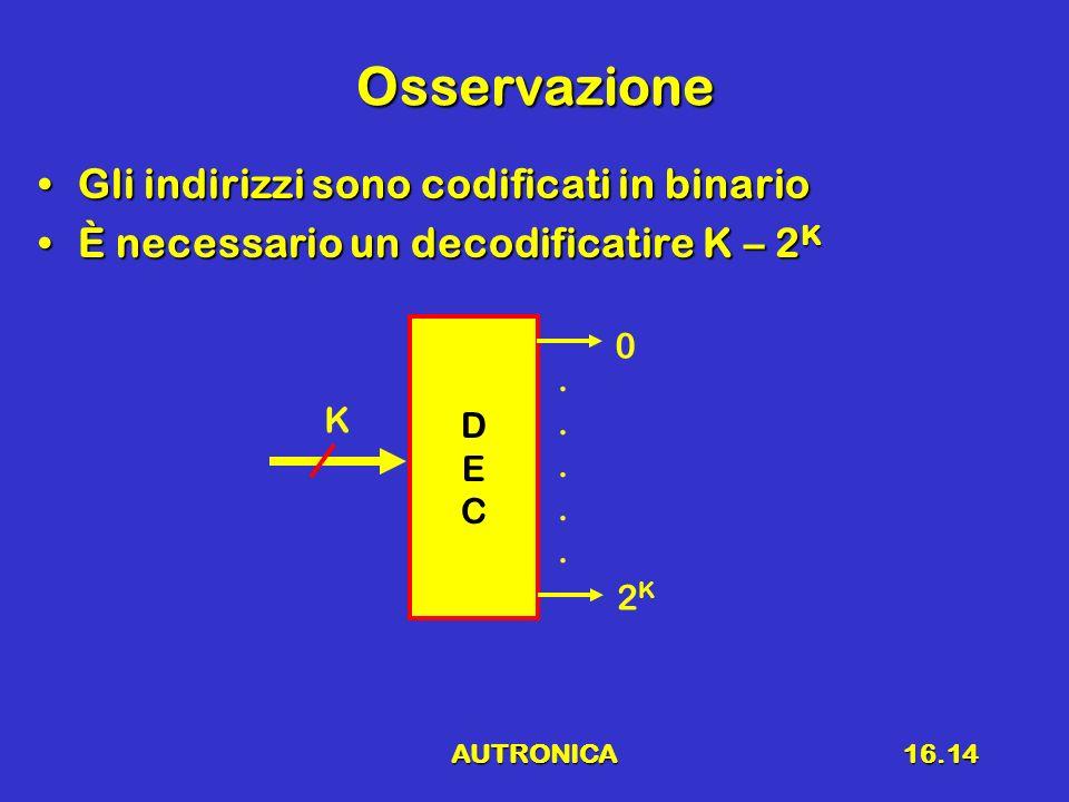 AUTRONICA16.14 Osservazione Gli indirizzi sono codificati in binarioGli indirizzi sono codificati in binario È necessario un decodificatire K – 2 KÈ n