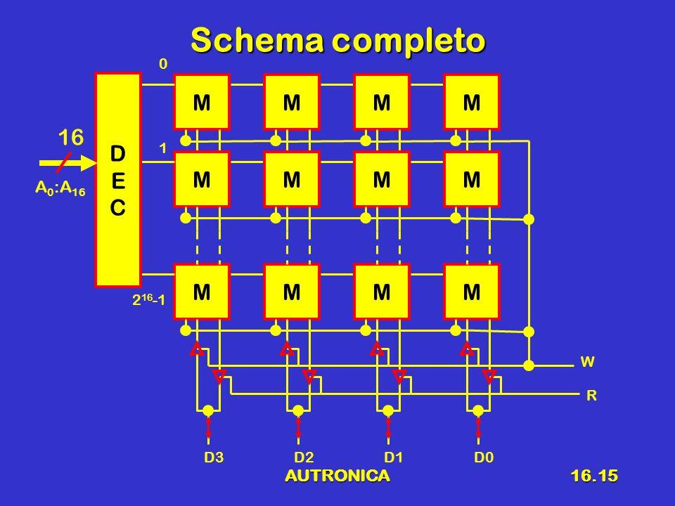 AUTRONICA16.15 Schema completo MMMM MMMM MMMM DECDEC 16 0 2 16 -1 A 0 :A 16 1 D3D2D1D0 W R