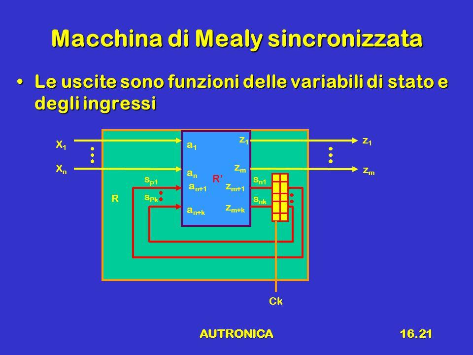 AUTRONICA16.21 Macchina di Mealy sincronizzata Le uscite sono funzioni delle variabili di stato e degli ingressiLe uscite sono funzioni delle variabil