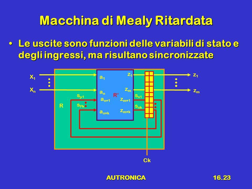 AUTRONICA16.23 Macchina di Mealy Ritardata Le uscite sono funzioni delle variabili di stato e degli ingressi, ma risultano sincronizzateLe uscite sono