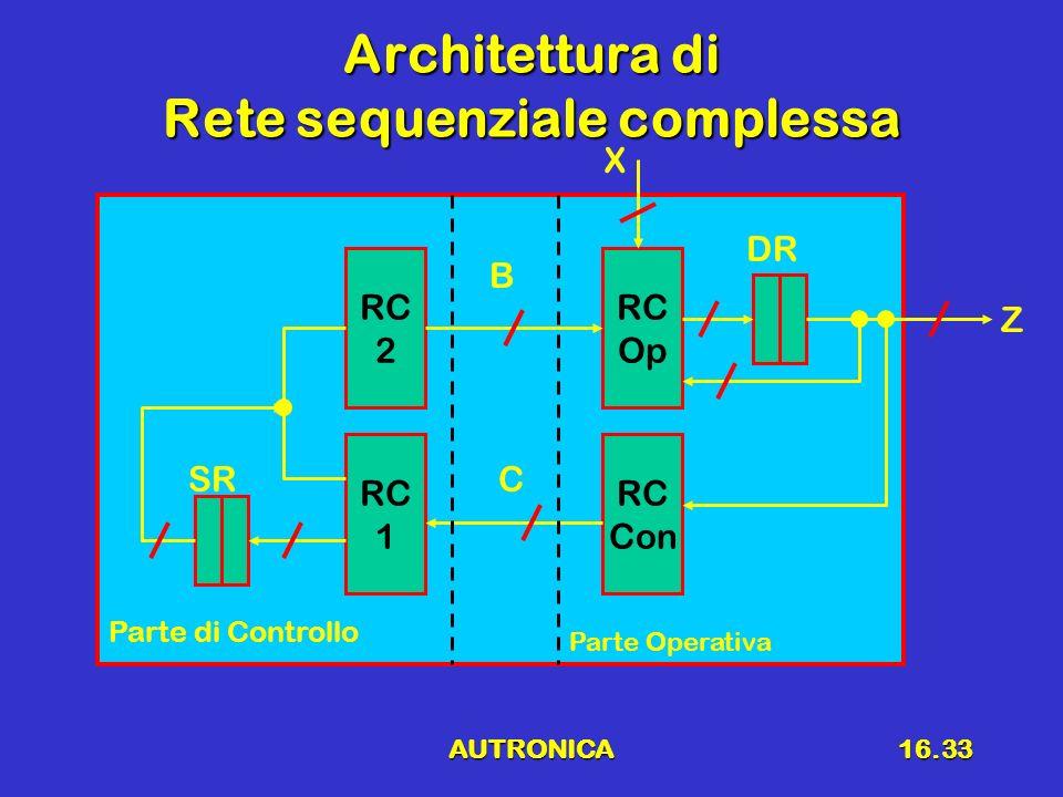 AUTRONICA16.33 Architettura di Rete sequenziale complessa RC Op RC Con RC 2 RC 1 DR Z X SR Parte di Controllo Parte Operativa B C