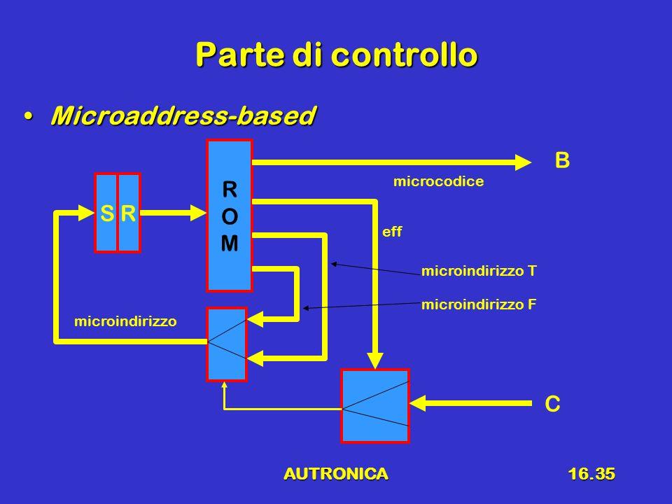 AUTRONICA16.35 Parte di controllo Microaddress-basedMicroaddress-based ROMROM S R B C microindirizzo microcodice eff microindirizzo T microindirizzo F