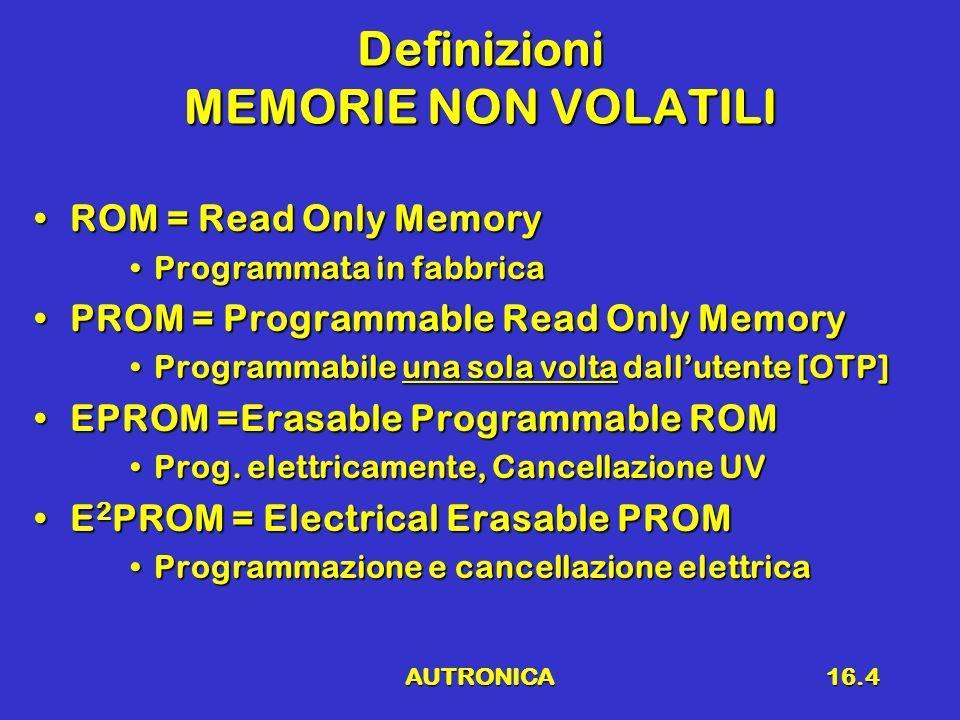 AUTRONICA16.5 Definizioni MEMORIE VOLATILI RAM = Random Access MemoryRAM = Random Access Memory Memoria nella quale e possibileMemoria nella quale e possibile –ScrivereWRITE (W) –LeggereREAD(R) RAM Statica = se alimentata, conserva linformazione per un tempo infinitoRAM Statica = se alimentata, conserva linformazione per un tempo infinito RAM Dinamica = anche se alimenta, dopo un certo tempo perde linformazioneRAM Dinamica = anche se alimenta, dopo un certo tempo perde linformazione