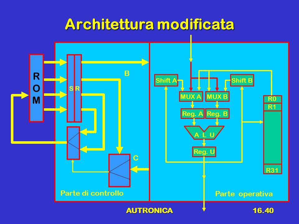 AUTRONICA16.40 Architettura modificata S R B C Reg. B A L U Reg. A Reg. U MUX AMUX BMUX A Shift AShift B R0 R1 R31 Parte di controllo Parte operativa