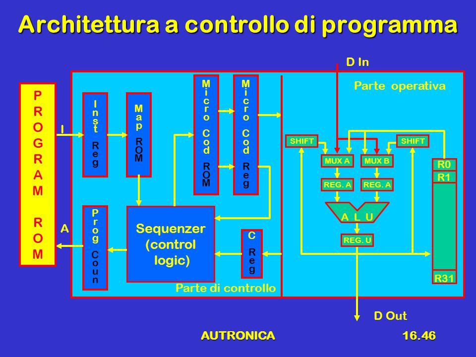 AUTRONICA16.46 Architettura a controllo di programma MicroCodRegMicroCodReg I A R0 R1 R31 Parte di controllo Parte operativa A L U REG. A MUX B REG. U