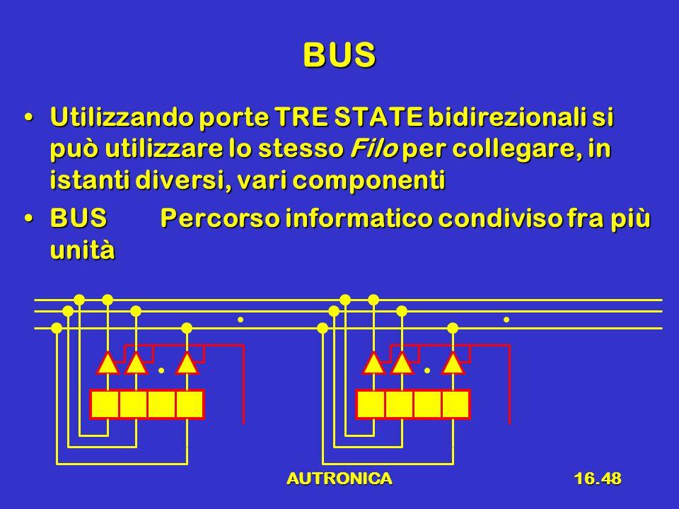 AUTRONICA16.48 BUS Utilizzando porte TRE STATE bidirezionali si può utilizzare lo stesso Filo per collegare, in istanti diversi, vari componentiUtiliz