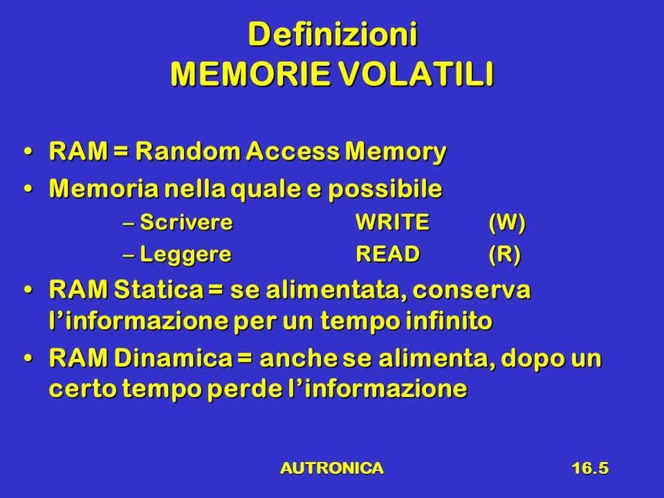 AUTRONICA16.5 Definizioni MEMORIE VOLATILI RAM = Random Access MemoryRAM = Random Access Memory Memoria nella quale e possibileMemoria nella quale e p