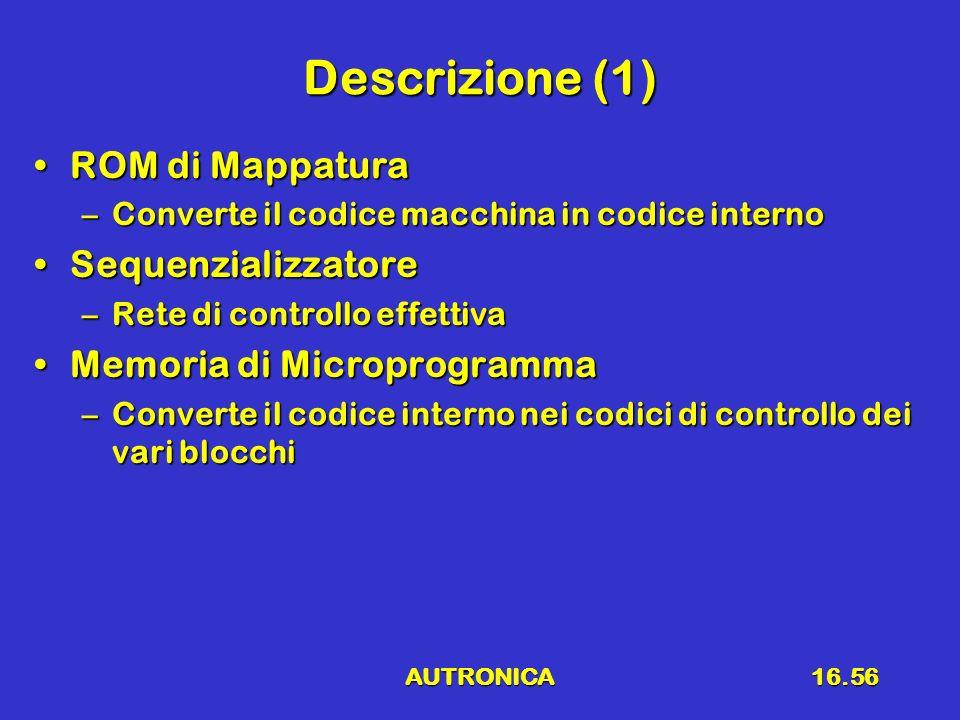 AUTRONICA16.56 Descrizione (1) ROM di MappaturaROM di Mappatura –Converte il codice macchina in codice interno SequenzializzatoreSequenzializzatore –R