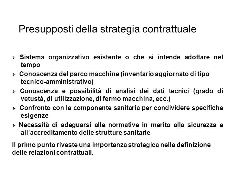 Presupposti della strategia contrattuale Sistema organizzativo esistente o che si intende adottare nel tempo Conoscenza del parco macchine (inventario