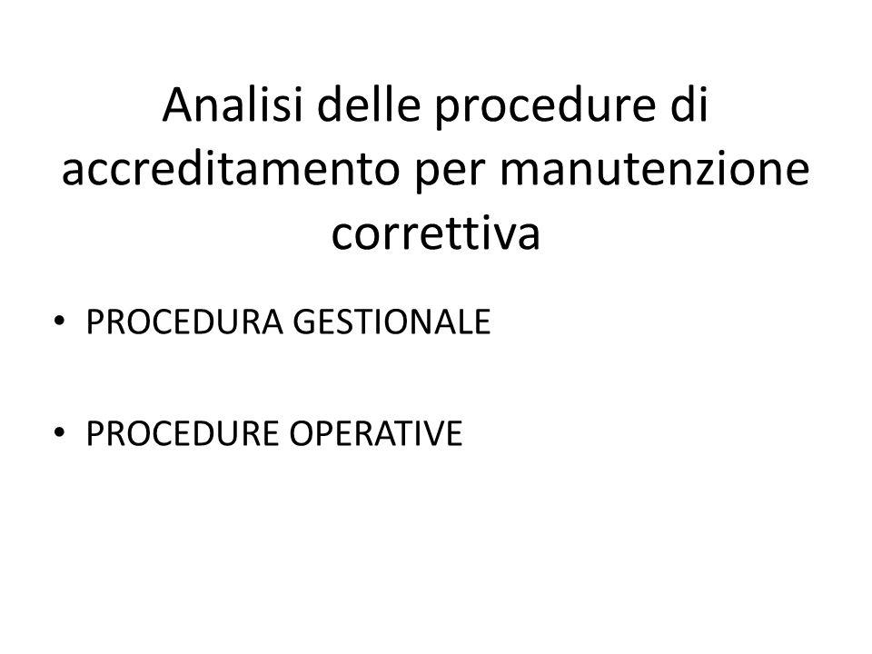 Analisi delle procedure di accreditamento per manutenzione correttiva PROCEDURA GESTIONALE PROCEDURE OPERATIVE
