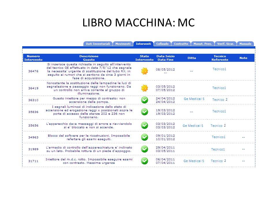 LIBRO MACCHINA: MC