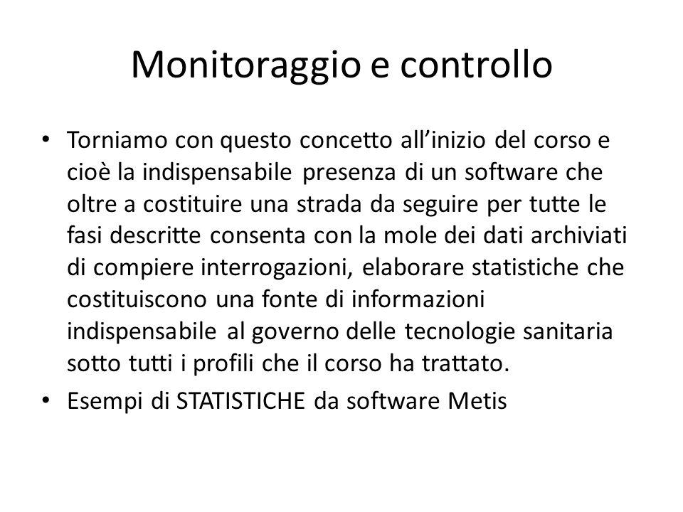 Monitoraggio e controllo Torniamo con questo concetto allinizio del corso e cioè la indispensabile presenza di un software che oltre a costituire una