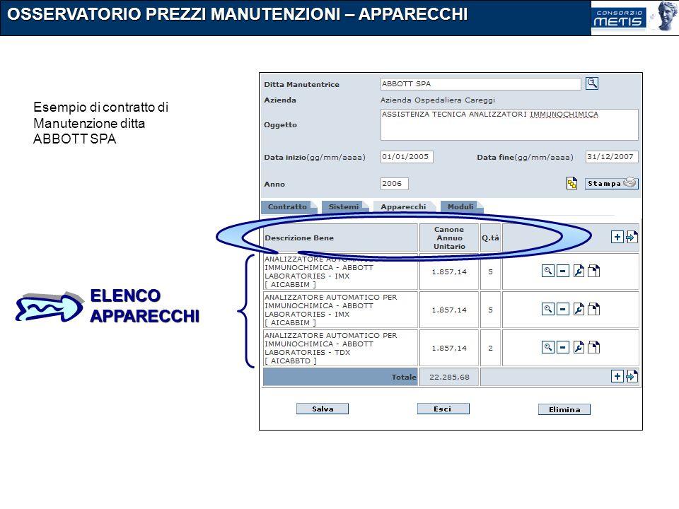 OSSERVATORIO PREZZI MANUTENZIONI – APPARECCHI ELENCO APPARECCHI Esempio di contratto di Manutenzione ditta ABBOTT SPA