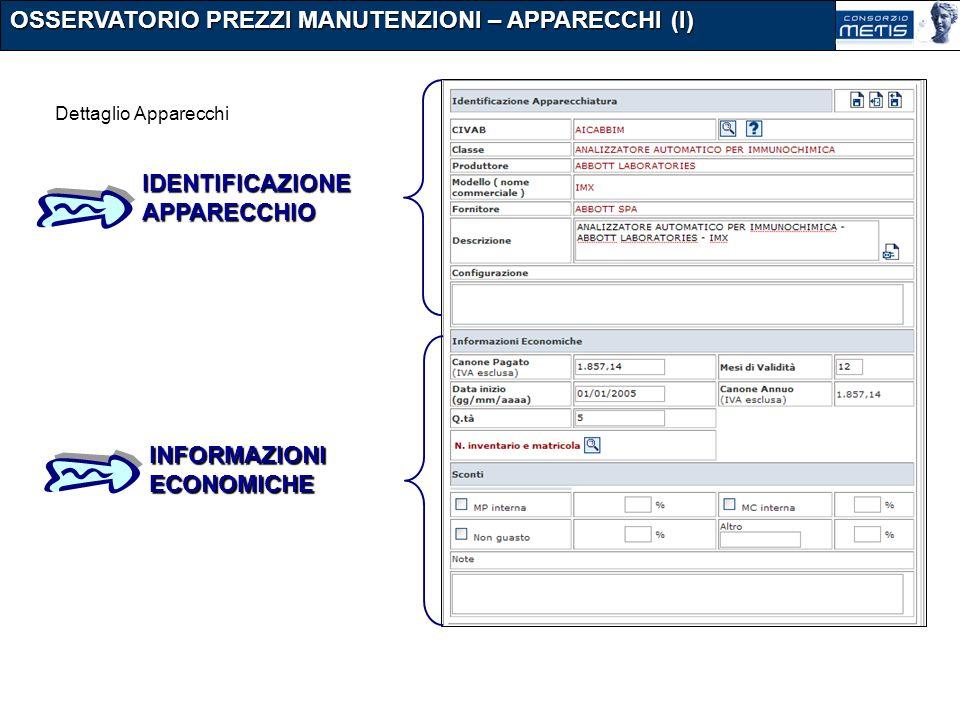 OSSERVATORIO PREZZI MANUTENZIONI – APPARECCHI (I) IDENTIFICAZIONE APPARECCHIO INFORMAZIONI ECONOMICHE Dettaglio Apparecchi