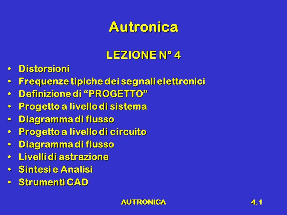 AUTRONICA4.1 Autronica LEZIONE N° 4 DistorsioniDistorsioni Frequenze tipiche dei segnali elettroniciFrequenze tipiche dei segnali elettronici Definizi