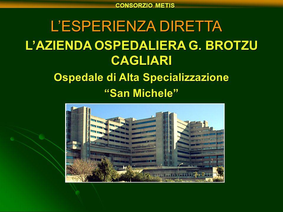 LESPERIENZA DIRETTA LAZIENDA OSPEDALIERA G. BROTZU CAGLIARI Ospedale di Alta Specializzazione San Michele