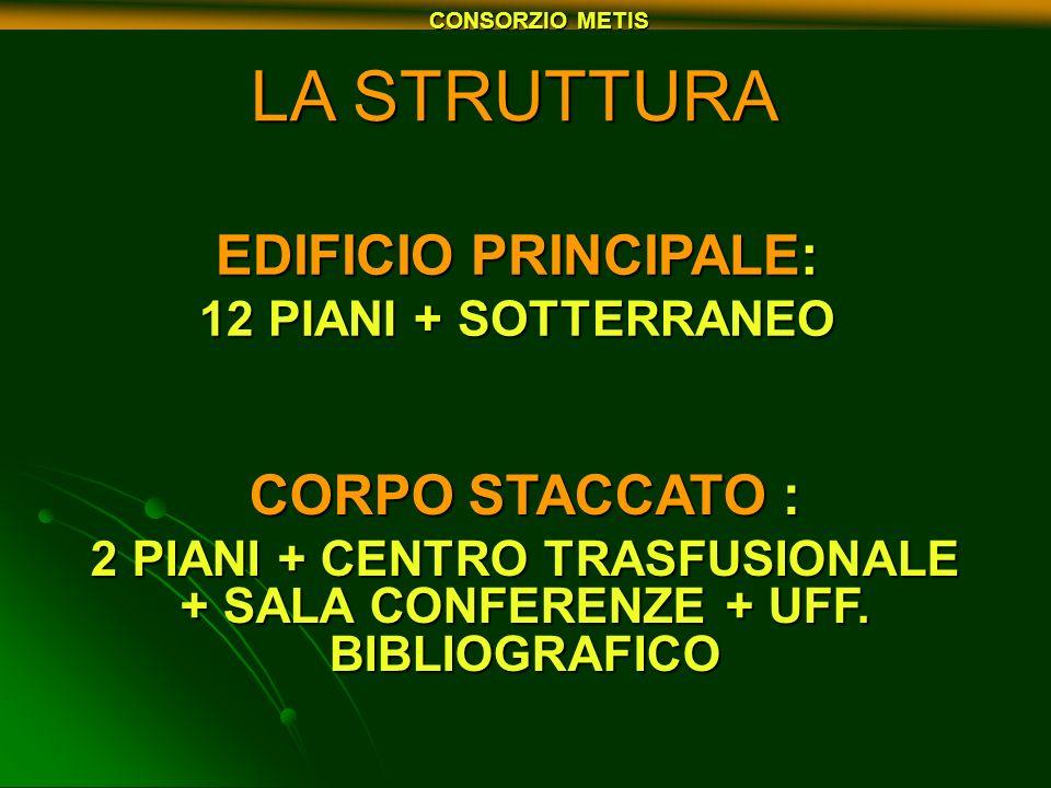 CONSORZIO METIS LA STRUTTURA CORPO STACCATO : 2 PIANI + CENTRO TRASFUSIONALE + SALA CONFERENZE + UFF. BIBLIOGRAFICO EDIFICIO PRINCIPALE: 12 PIANI + SO