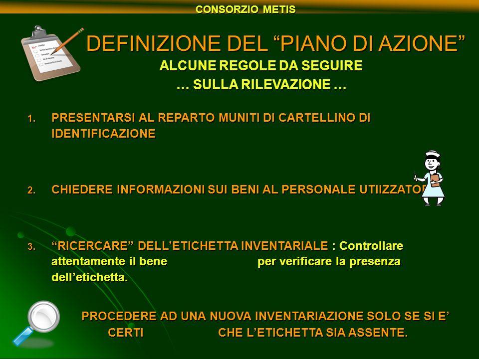 DEFINIZIONE DEL PIANO DI AZIONE CONSORZIO METIS ALCUNE REGOLE DA SEGUIRE PRESENTARSI AL REPARTO MUNITI DI CARTELLINO DI IDENTIFICAZIONE PRESENTARSI AL