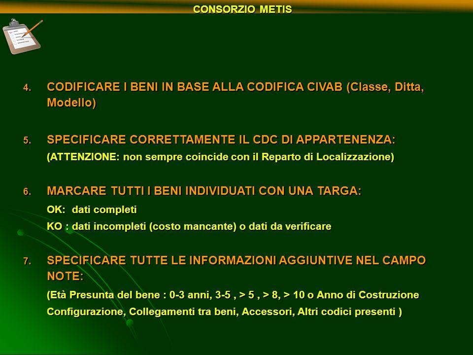 CODIFICARE I BENI IN BASE ALLA CODIFICA CIVAB (Classe, Ditta, Modello) CODIFICARE I BENI IN BASE ALLA CODIFICA CIVAB (Classe, Ditta, Modello) SPECIFIC