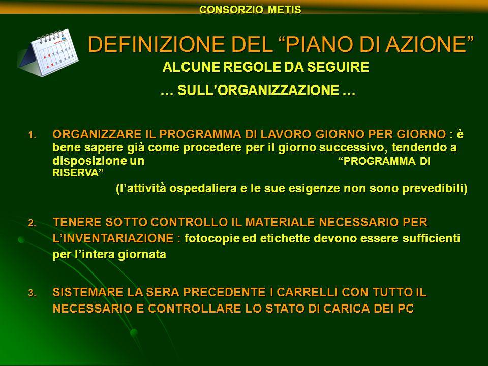 DEFINIZIONE DEL PIANO DI AZIONE CONSORZIO METIS ALCUNE REGOLE DA SEGUIRE ORGANIZZARE IL PROGRAMMA DI LAVORO GIORNO PER GIORNO : è bene sapere già come