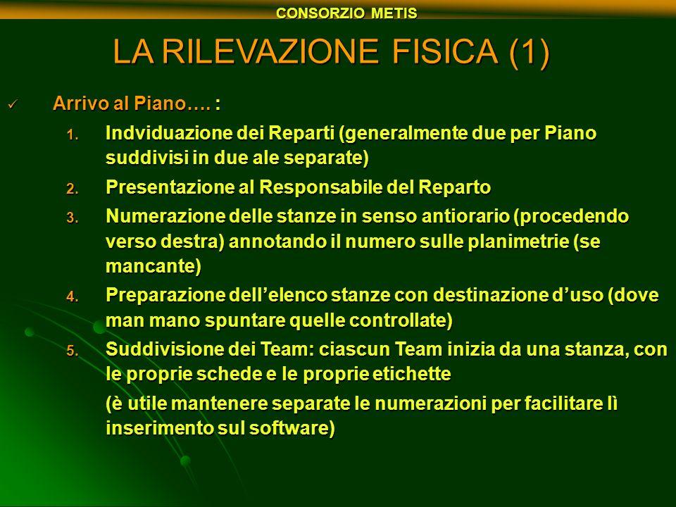 LA RILEVAZIONE FISICA (1) Arrivo al Piano…. : Arrivo al Piano…. : Indviduazione dei Reparti (generalmente due per Piano suddivisi in due ale separate)