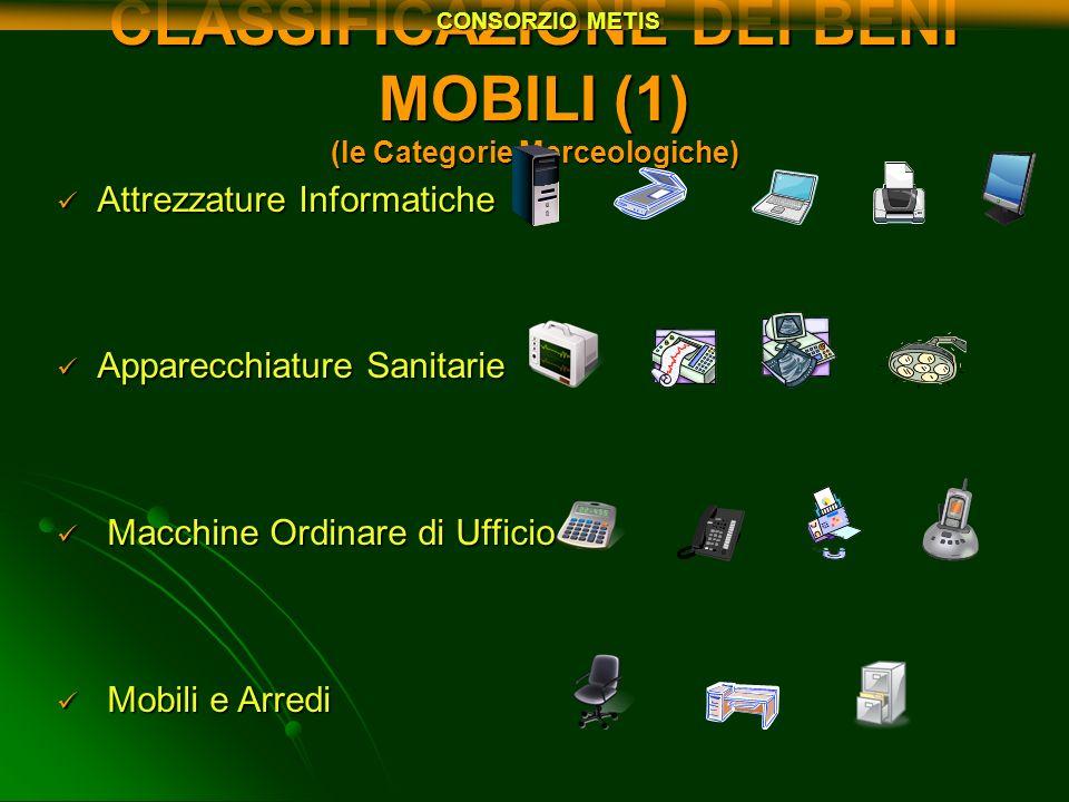 CLASSIFICAZIONE DEI BENI MOBILI (1) (le Categorie Merceologiche) Attrezzature Informatiche Attrezzature Informatiche Apparecchiature Sanitarie Apparec