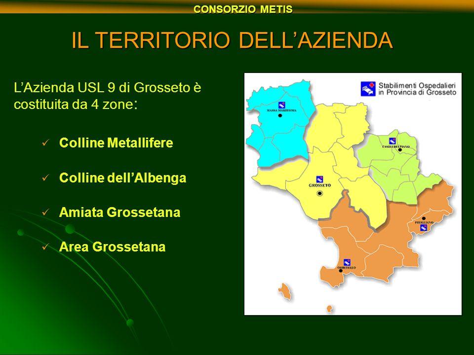 IL TERRITORIO DELLAZIENDA LAzienda USL 9 di Grosseto è costituita da 4 zone : Colline Metallifere Colline dellAlbenga Amiata Grossetana Area Grossetan