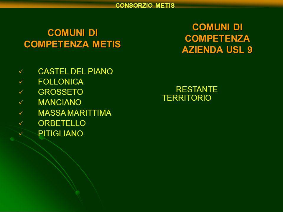 COMUNI DI COMPETENZA METIS COMUNI DI COMPETENZA AZIENDA USL 9 CASTEL DEL PIANO FOLLONICA GROSSETO MANCIANO MASSA MARITTIMA ORBETELLO PITIGLIANO RESTAN