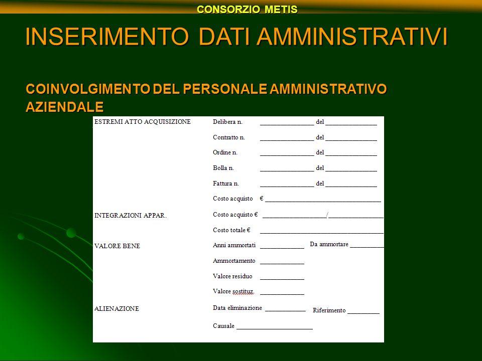 INSERIMENTO DATI AMMINISTRATIVI COINVOLGIMENTO DEL PERSONALE AMMINISTRATIVO AZIENDALE SUPPORTO INFORMATICO DEL PERSONALE METIS