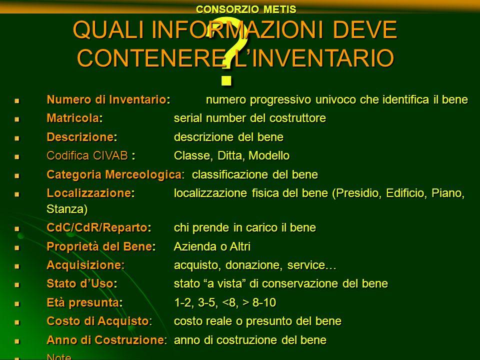 CONSORZIO METIS LINSERIMENTO DEI DATI (1) Tutte le nuove inventariazioni vengono caricate in giornata nel software Metis: Tutte le nuove inventariazioni vengono caricate in giornata nel software Metis: (NON SI DEVE ACCUMULARE DOCUMENTAZIONE CARTACEA NON INSERITA) (NON SI DEVE ACCUMULARE DOCUMENTAZIONE CARTACEA NON INSERITA) Ciascun Team utilizza un PC con il proprio utente e carica le proprie schede Ciascun Team utilizza un PC con il proprio utente e carica le proprie schede (il programma registra lautore dell inserimento e modifica di ogni record) Tutti i beni caricati sono marcati con la targa KO (costo mancante) Tutti i beni caricati sono marcati con la targa KO (costo mancante) Facilitare linserimento utilizzando la funzione DUPLICA e quindi suddividere le schede secondo dei criteri ben precisi Facilitare linserimento utilizzando la funzione DUPLICA e quindi suddividere le schede secondo dei criteri ben precisi Porre attenzione ai salti di numerazione Porre attenzione ai salti di numerazione