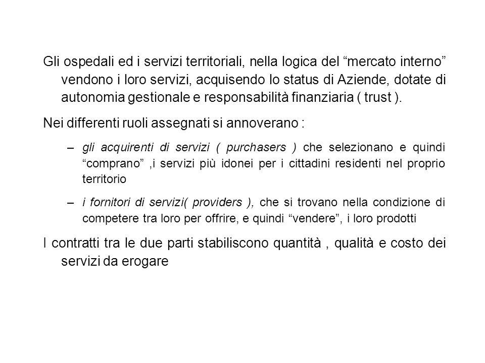 Gli ospedali ed i servizi territoriali, nella logica del mercato interno vendono i loro servizi, acquisendo lo status di Aziende, dotate di autonomia