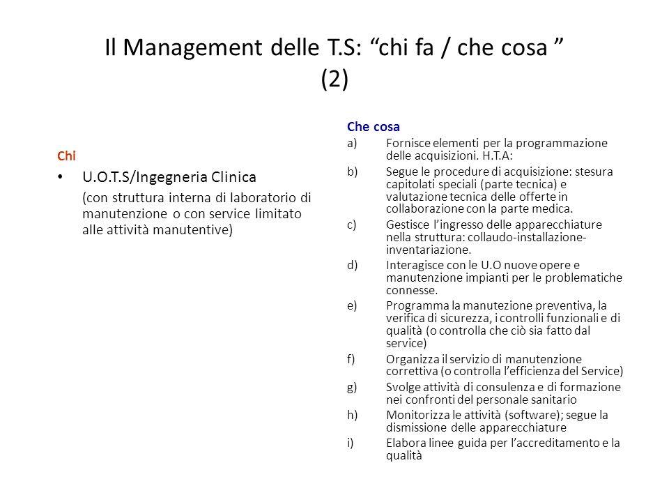 Il Management delle T.S: chi fa / che cosa (2) Chi U.O.T.S/Ingegneria Clinica (con struttura interna di laboratorio di manutenzione o con service limi
