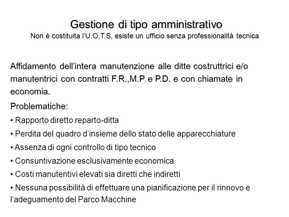 Gestione di tipo amministrativo Non è costituita lU.O.T.S, esiste un ufficio senza professionalità tecnica Gestione di tipo amministrativo Non è costi