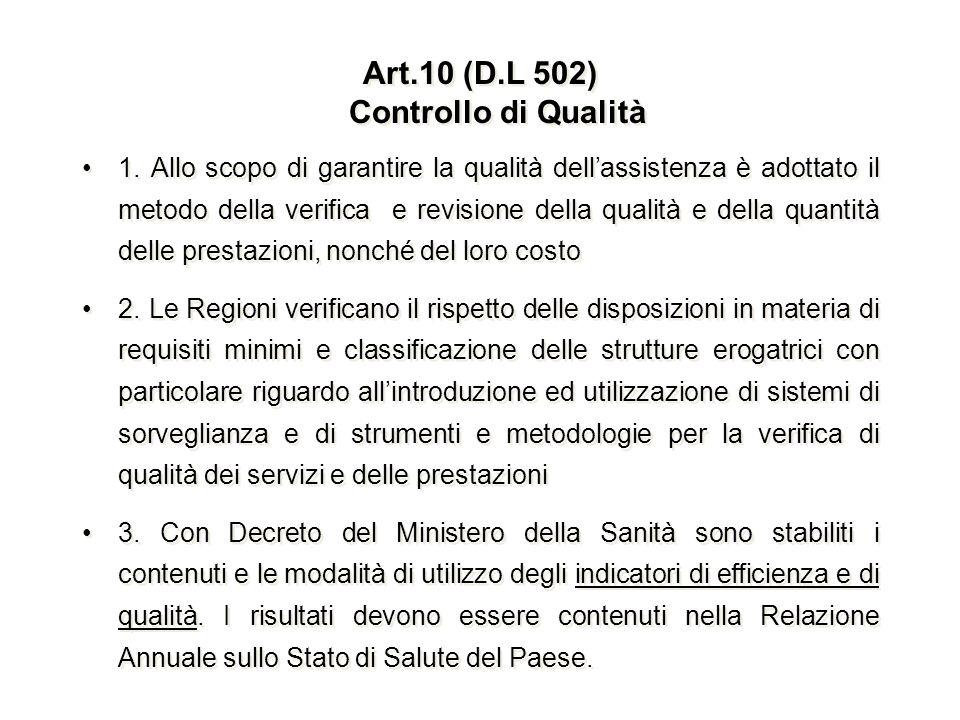 Art.10 (D.L 502) Controllo di Qualità 1. Allo scopo di garantire la qualità dellassistenza è adottato il metodo della verifica e revisione della quali