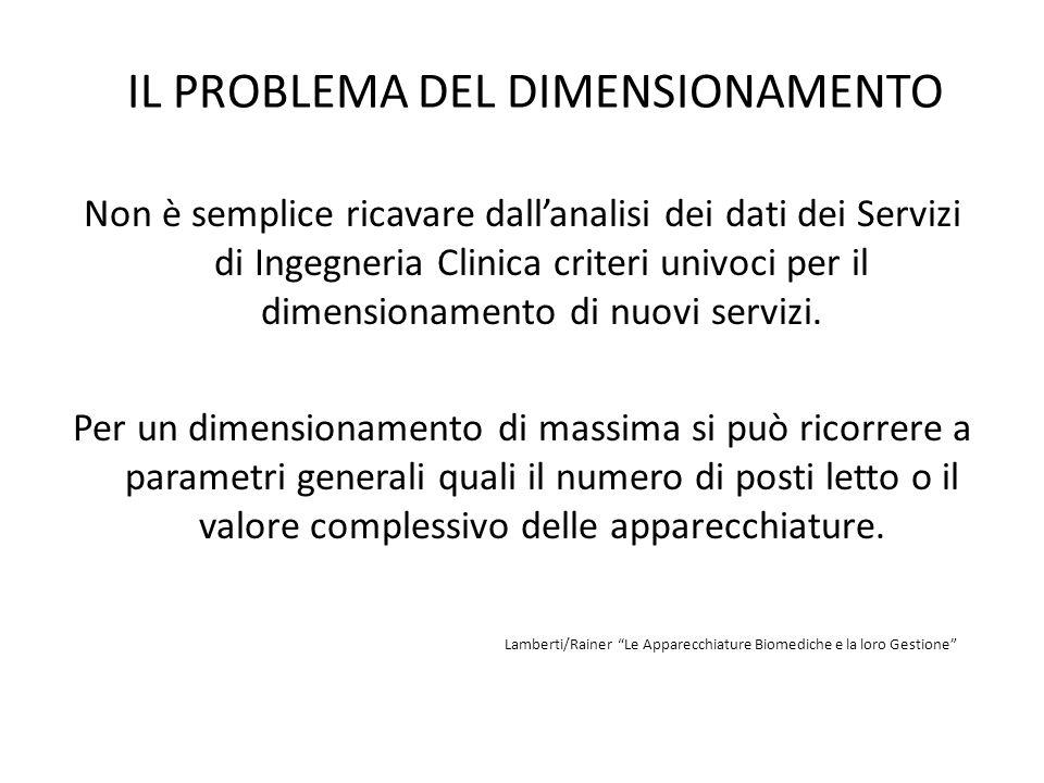 Non è semplice ricavare dallanalisi dei dati dei Servizi di Ingegneria Clinica criteri univoci per il dimensionamento di nuovi servizi. Per un dimensi